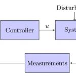 control-system-principles-e1507828848122